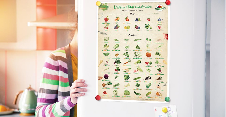 Alles Zu Seiner Zeit Obst Und Gemüse à La Saison